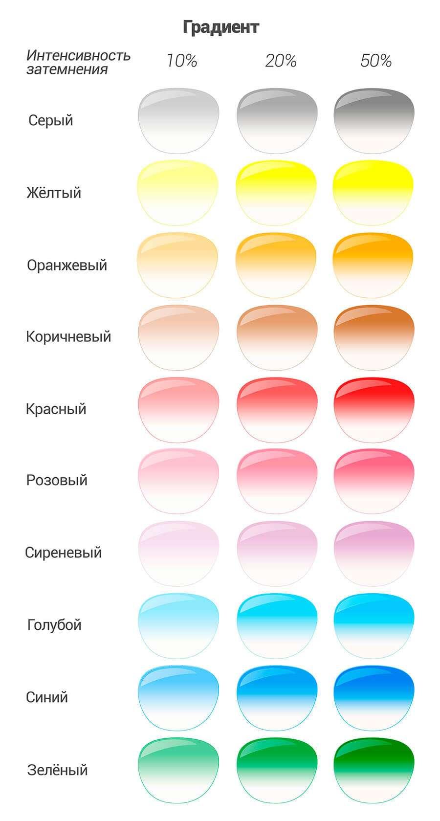 цвета линз